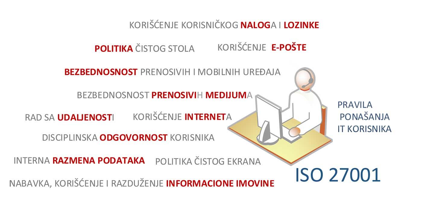 Standard ISO 27001 iz ugla IT korisnika