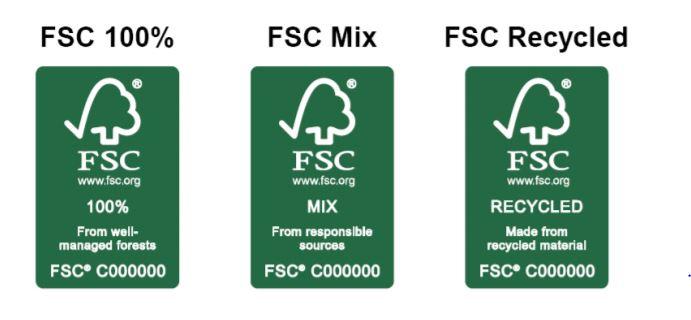 uvodjenje fsc coc standarda